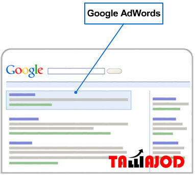 Google Adwords Agency In Dubai