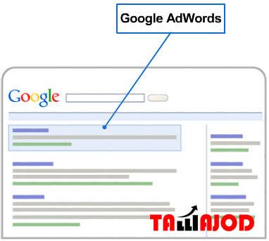 Google Adwords Agency In Dubai